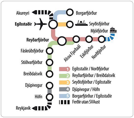 Svaust - transport system